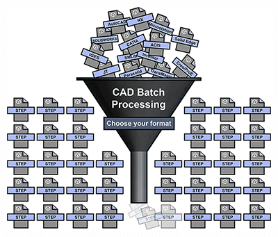 cad batch processing