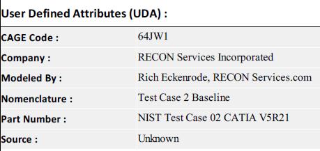 techdoc user defined attributes