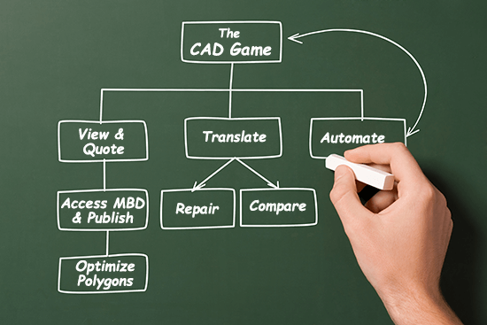 7 Ways to Improve Your CAD Game