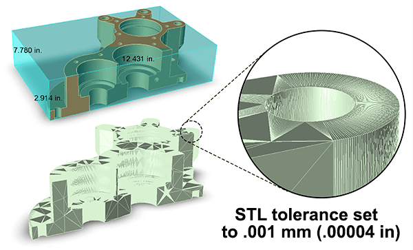 STL Machining Tolerance