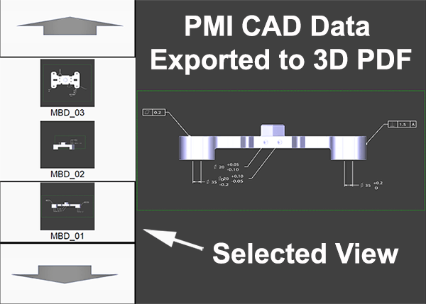 PMI Exported to 3D PDF