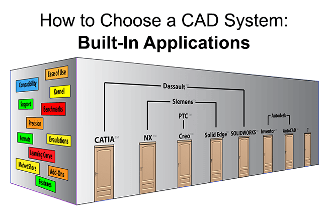 How to Choose a CAD System - Built in Applications - TransMagic