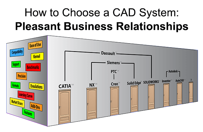 How to Choose a CAD System - Pleasant Business Relationships