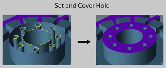 Cover Hole