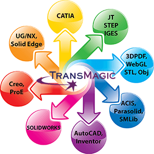 CAD Translation Software - TransMagic