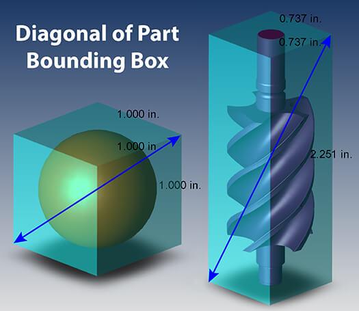 diagonal of part bounding box
