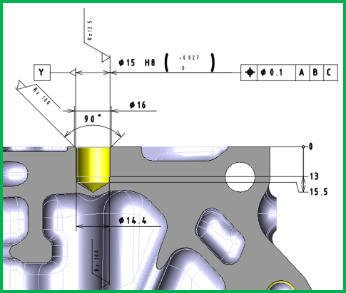 sectional PMI example