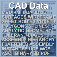 What is CAD Data?