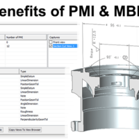 Benefits of PMI and MBD