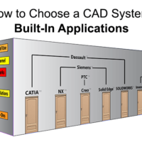 How to Choose a CAD System – Built in Applications