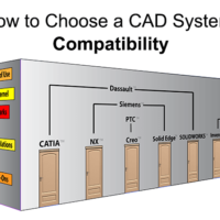 How to Choose a CAD System: Compatibility