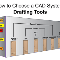 How to Choose a CAD System: Drafting Tools