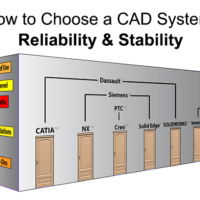 How to Choose a CAD System: Reliability and Stability
