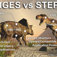 IGES vs STEP